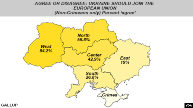Gallup Poll - Should Ukraine join the EU? - June, 2014