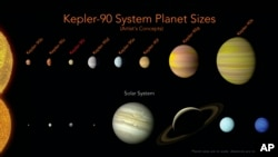Un dibujo de la NASA muestra una comparación de los planetas del Sistema Solar y los que orbitan la estrella Kepler-90. Un octavo planeta Kepler-90i ha sido encontrado en un lejano sistema solar que tiene el mismo número que el nuestro.