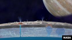 Scenario for getting water to Europa's surface. (NASA/JPL-Caltech)