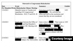 Переговоры с конгрессменом Даной Рорабахером