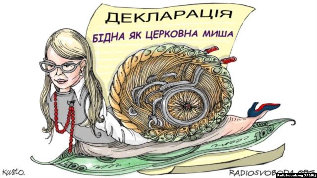 Против каких украинских компаний Россия ввела санкции - Цензор.НЕТ 2506