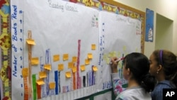 张榜公布学习目标激励贫困社区学生