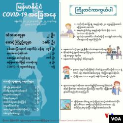 coronavirus covid-19 myanmar update infograph
