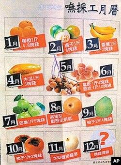 民进党的水果月历