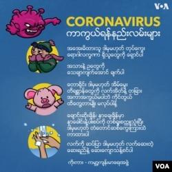 Coronavirus အႏၲရာယ္ ကာကြယ္ရန္နည္းလမ္းမ်ား