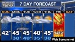 Un gráfico humorístico circulando profusamente en internet, que anuncia lluvia de fuego para el viernes 21 de diciembre y nada para el día siguiente.
