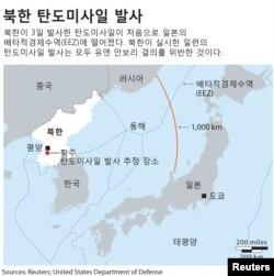 북한이 3일 발사한 탄도미사일이 처음으로 일본의 배타적경제수역(EEZ)에 떨어졌다.