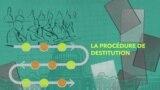 Explicatif en images :la procédure de destitution