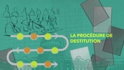 Explicatif en images :la procédure de destitution