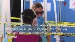 Истражување: Од ковид-19 повеќе страдаат лицата на возраст меѓу 40 и 59 години од тие меѓу 60 и 79 години