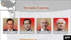 Các ứng cử viên đảng Cộng hòa đang tranh đua trong cuộc họp bầu ở Nevada