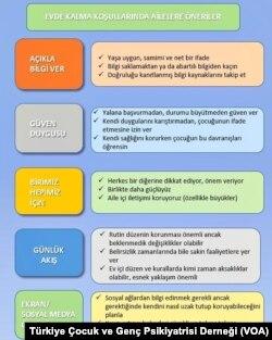 Kaynak: Türkiye Çocuk ve Genç Psikiyatrisi Derneği
