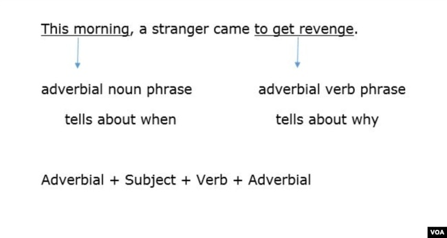 Adventures with Adverbials: Part Two