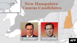 В Нью-Гемпшире лидирует Ромни