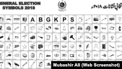 pakistan election symbols