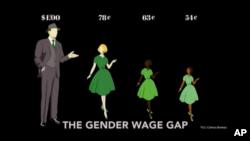 "جدول مقایسه حقوق بر اساس جنسیت و نژاد از مستند ""ایکوئال مینز ایکوئال"" Courtesy: Heroica Films"