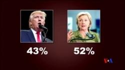 2016-08-05 美國之音視頻新聞: 川普民調下跌 引發共和黨擔憂