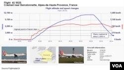 Germanwing plane crash, French Alps, March 24, 2015