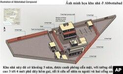 Plan de la résidence où vivait Ben Laden