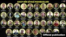 Həbs edilən AXCP fəalları