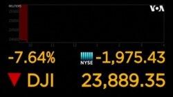 ตลาดหุ้นดิ่งทั่วโลก หลังราคาน้ำมันร่วง ผสมภัย COVID-19