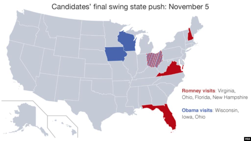 Romney et Obama ont visité à plusieurs reprises les Etats clés avant le 6 novembre