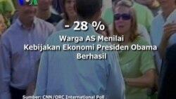 Dampak Perekonomian AS pada Popularitas Obama - Liputan Berita 5 Nov 2011
