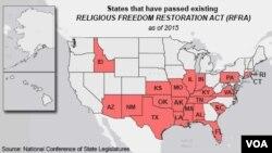Religous Freedom Restoration Act (RFRA)