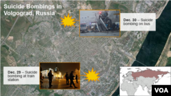 Suicide Bombings in Volgograd, Russia