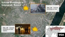 Suicide Bombings in Volgograd, Russia