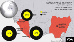 Ebola outbreaks, deaths in east Africa, as of August 20, 2014