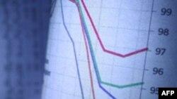 Kinh tế Mỹ tăng trưởng nhanh hơn dự kiến