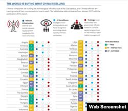ჩინეთი სხვა ქვეყნების მთავრობის წევრებს ინტერნეტის თავისუფლების შეზღუდვას ასწავლის