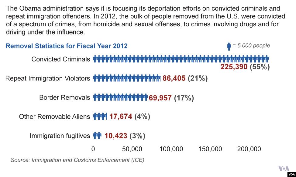 argumentative essay on illegal immigration