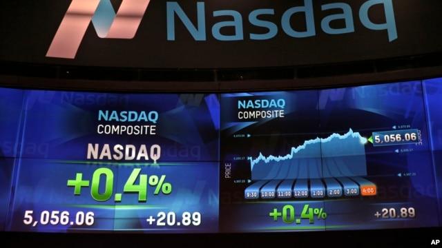 Software untuk trading saham