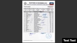 Rezilta definitif eleksyon prezidansyèl yo ann Ayiti. (Dat: 3 janvye 2017).