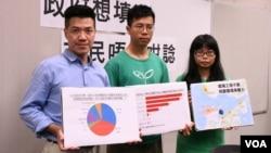 香港环保触觉公布房屋问题民意调查结果。(美国之音汤惠芸拍摄)