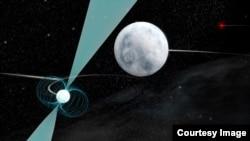 Un pulsar devant une étoile naine (NRAO/AUI/NSF)
