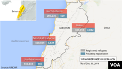 Syrian refugees in Lebanon, as of Dec. 31, 2014