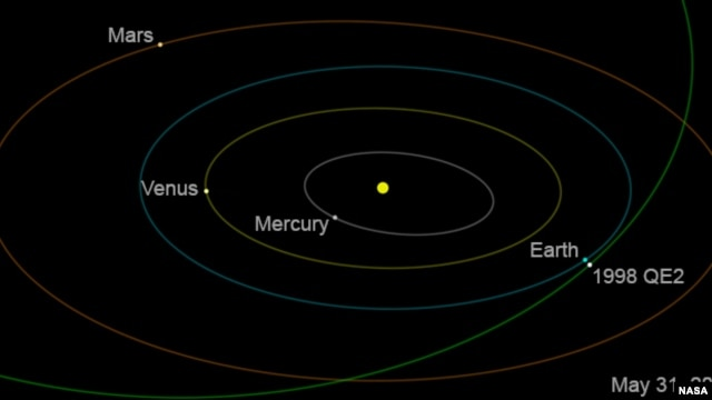 Asteroid 1998 QE2 will get no closer than about 5.8 million kilometers at time of closest approach on May 31 at 20:59 UTC. (Image credit: NASA/JPL-Caltech)