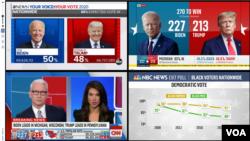 Xem một lúc 4 kênh truyền thông. Hình chụp ngày 4 tháng 11.