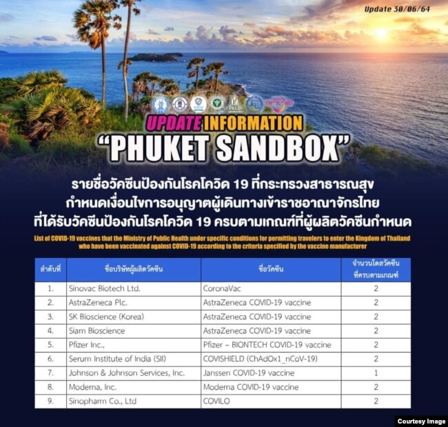 A list of COVID vaccines and numbers of shots accepted by Thai gov (Phuket Info Center Facebook)