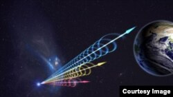 This is an artist impression of a Fast Radio Burst reaching Earth. The colors represent the burst arriving at different radio wavelengths, with long wavelengths (red) arriving seconds after short wavelengths (blue).