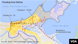 Flooding from Hurricane Katrina, New Orleans, August 2005