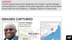 Ubutungane Buzotangura Gushingira Urubanza, Laurent Gbagbo