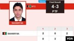 عکس از ویب سایت رسمی المپیک لندن - نثار احمد بهاوی، ورزشکار رشته تکواندو