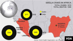 Ebola outbreaks, deaths in West Africa, as of August 13, 2014