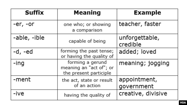 Learn Prefixes Suffixes To Expand Your Vocabulary