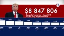 Millonaria inversión estadounidense en propaganda electoral digital