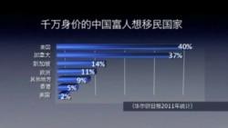 时事大家谈:真的没有中国富人移民潮?